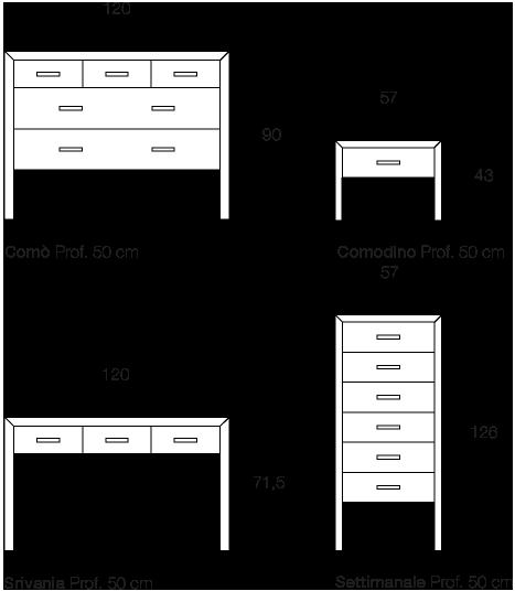 Comò e Comodini Moderni Colonia – Mobili camera da letto - Chaarme